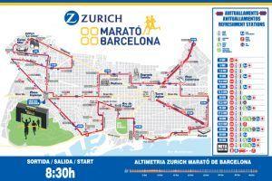 Recorrido Maratón de Barcelona